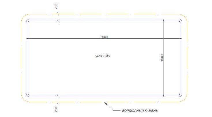 как заказать защитное покрытие для бассейна: необходимые параметры для расчета
