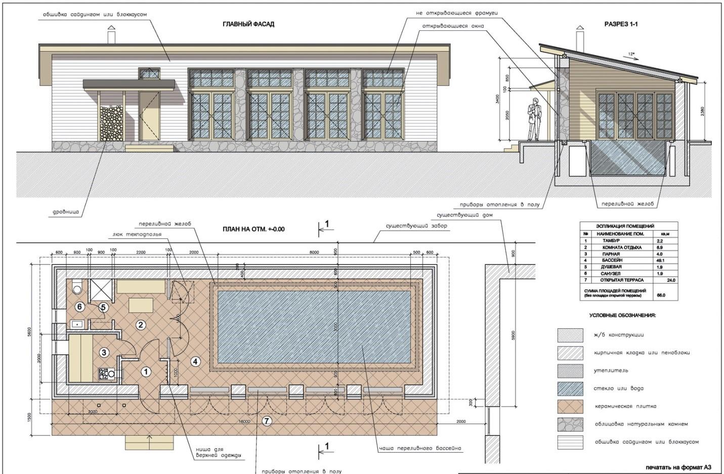 Разработка индивидуального проекта защитного покрытия для бассейна