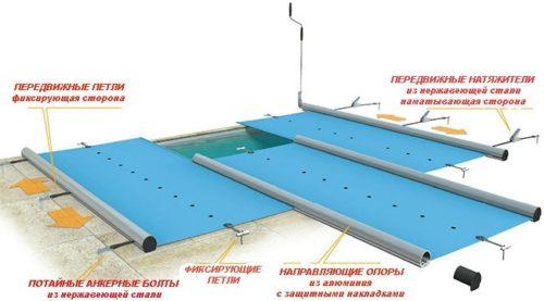 тент для бассейна со специальной ручкой для складывания